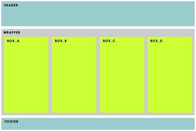 CSS 語法教學 - 4 欄式網頁版型 - 範例下載