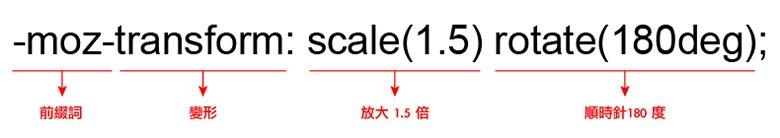 CSS 語法 - 網頁設計  - CSS3 Transform 變形效果 - 2D 篇 - 01