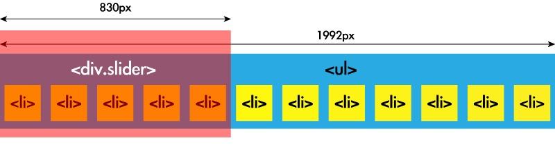 CSS 語法 - 網頁設計  - Javascript & jQuery - 滑動廣告篇 - 08