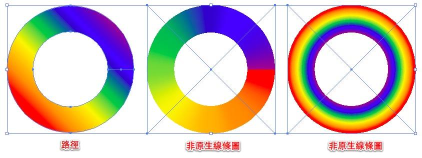 Photoshop 影像設計  - Illustrator CS6 新功能介紹 - 12