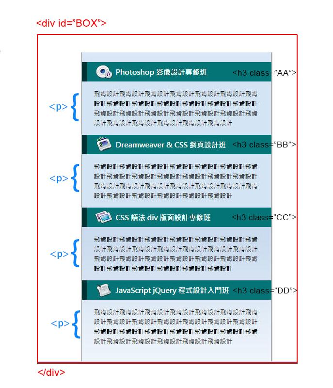 CSS 語法 - 網頁設計  - CSS 教學 - CSS Sprite 網頁優化技巧入門 - FLY-00-1