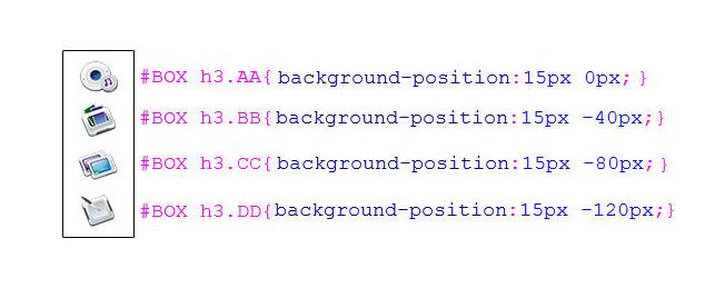CSS 語法 - 網頁設計  - CSS 教學 - CSS Sprite 網頁優化技巧入門 - FLY-03-2