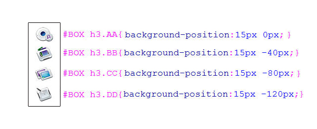 步驟三:CSS-分別設定icon位置
