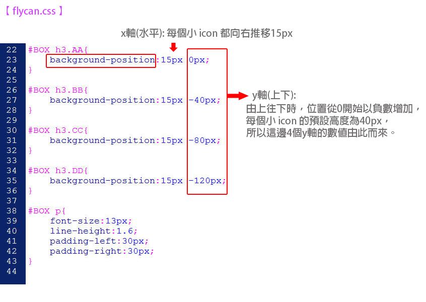 步驟三:CSS-background-position寫法