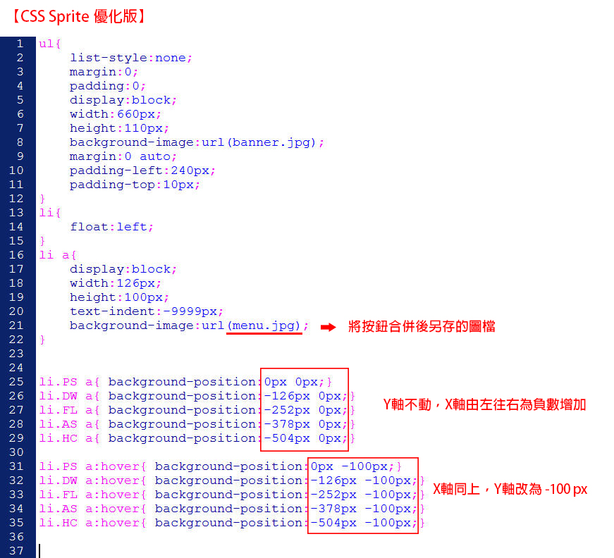 CSS 語法 - 網頁設計  - CSS Sprite 教學 - 條例式按鈕設計 - css-sprite