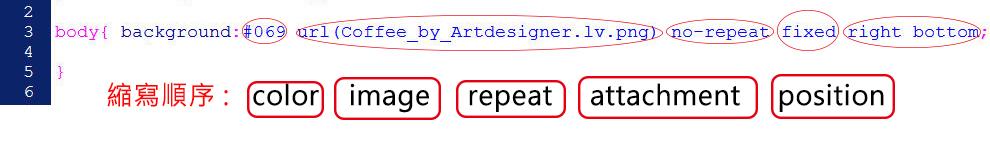 CSS 語法 - 網頁設計  - CSS教學分享文 - 固定背景圖之語法練習 - ok19-11